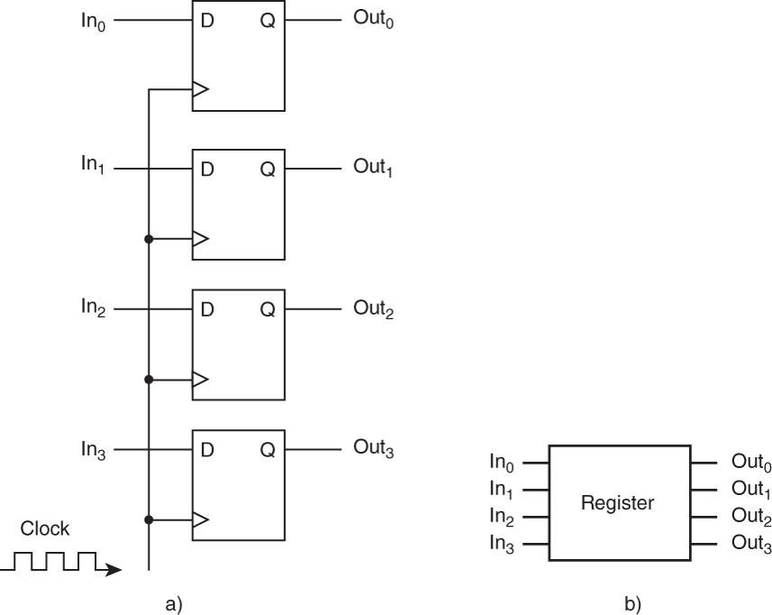block diagram 4 bit trusted wiring diagrams u2022 rh mrpatch co 8 bit shift register schematic